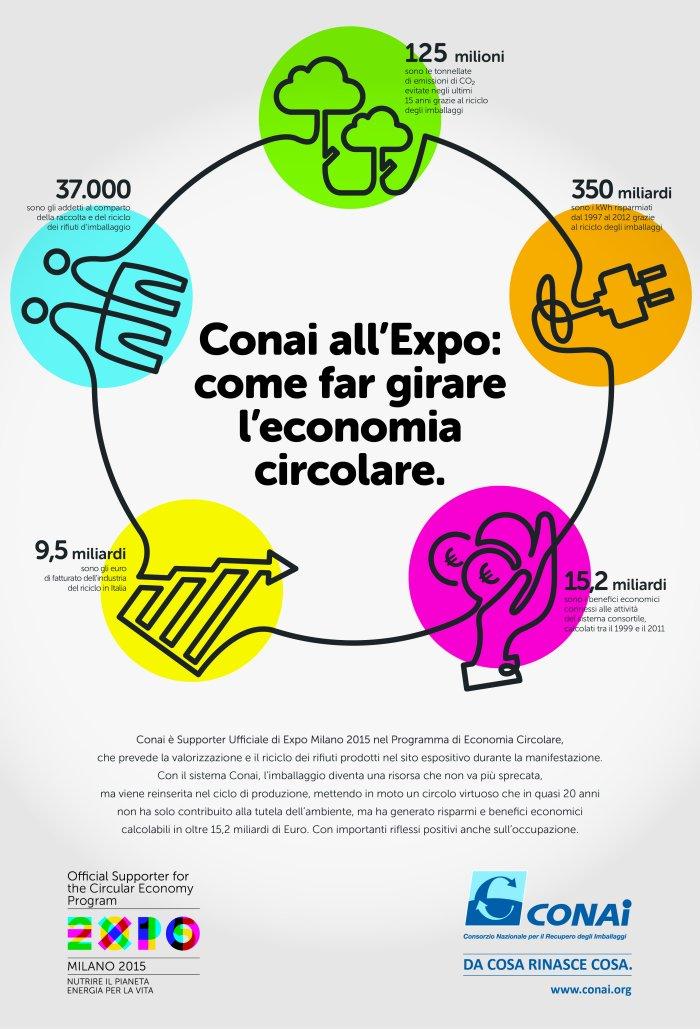 Pagina_Expo_2015