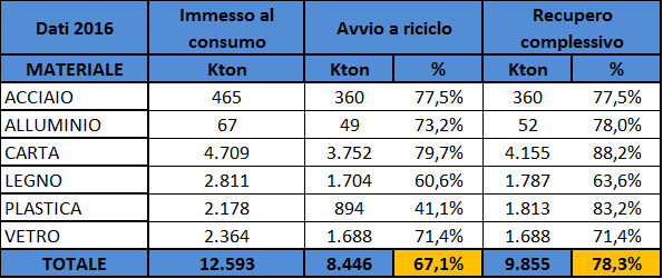 Tabella_risultati_2017